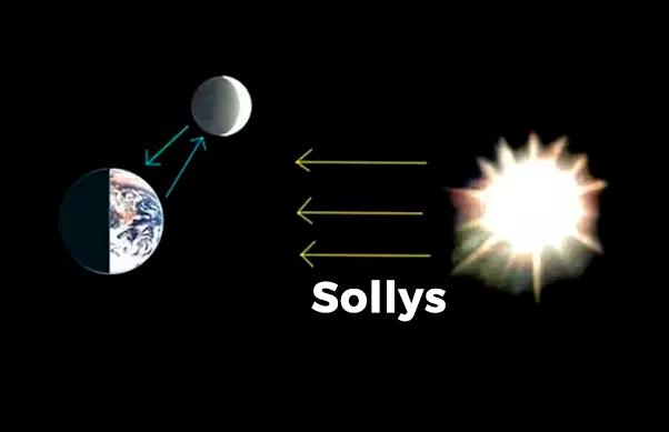 Sollys månen